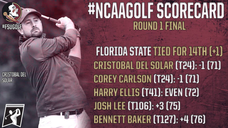 Men's Golf Tied for 14th at NCAA Championships