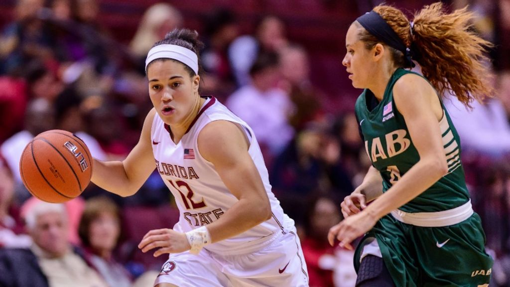 Seventh-Ranked Women's Basketball Travels to UAB