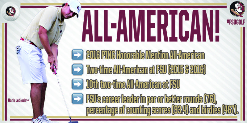 Lebioda Selected as PING All-American
