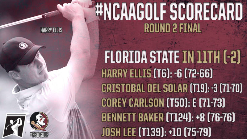 Ellis' 66 Ignites Men's Golf