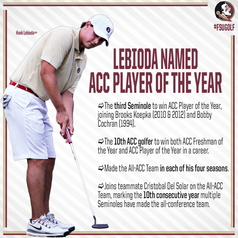 Lebioda Named ACC Player of the Year