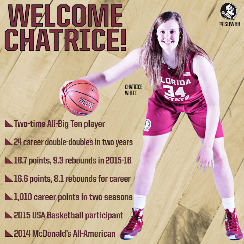 Double-Double Machine Chatrice White Transfers to #FSUWBB