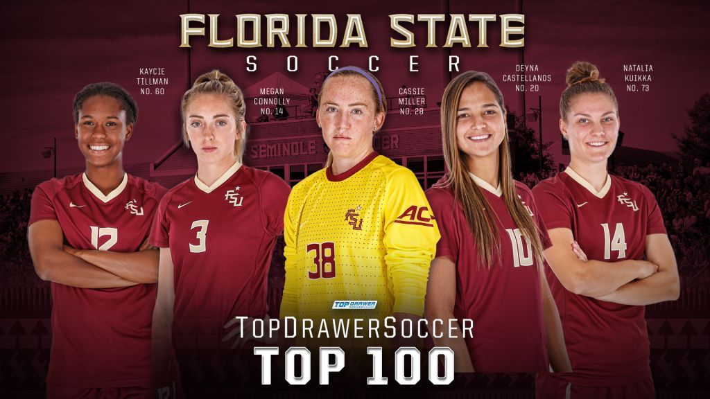 TopDrawerSoccer Announces Preseason Awards And Accolades