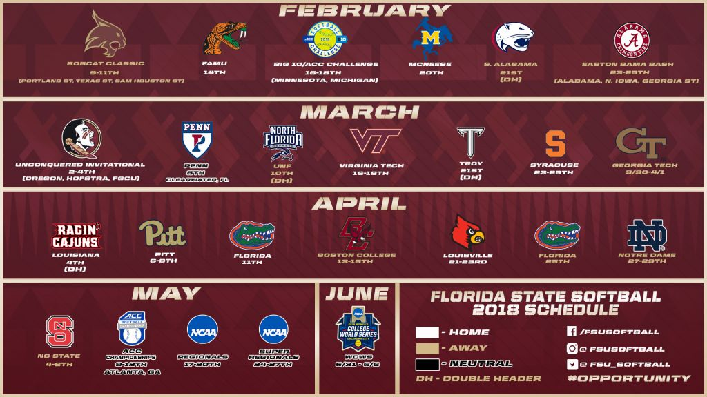 Florida State Softball Releases 2018 Schedule
