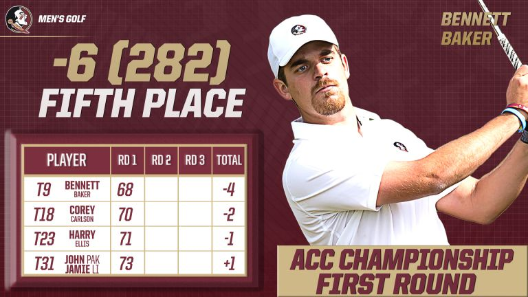 Baker Sizzles in First Round of the ACC Championship