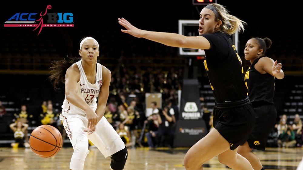 Women's Basketball Hosts Penn State in ACC/Big Ten Challenge