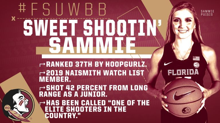 Women's Hoops Adds Highly-Touted Wing Sammie Puisis