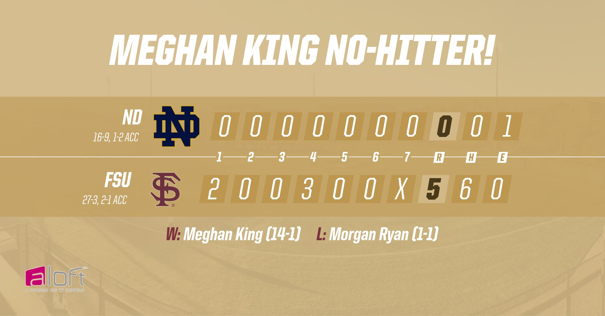 No Luck Or Hits For The Irish As King Records Third No-No