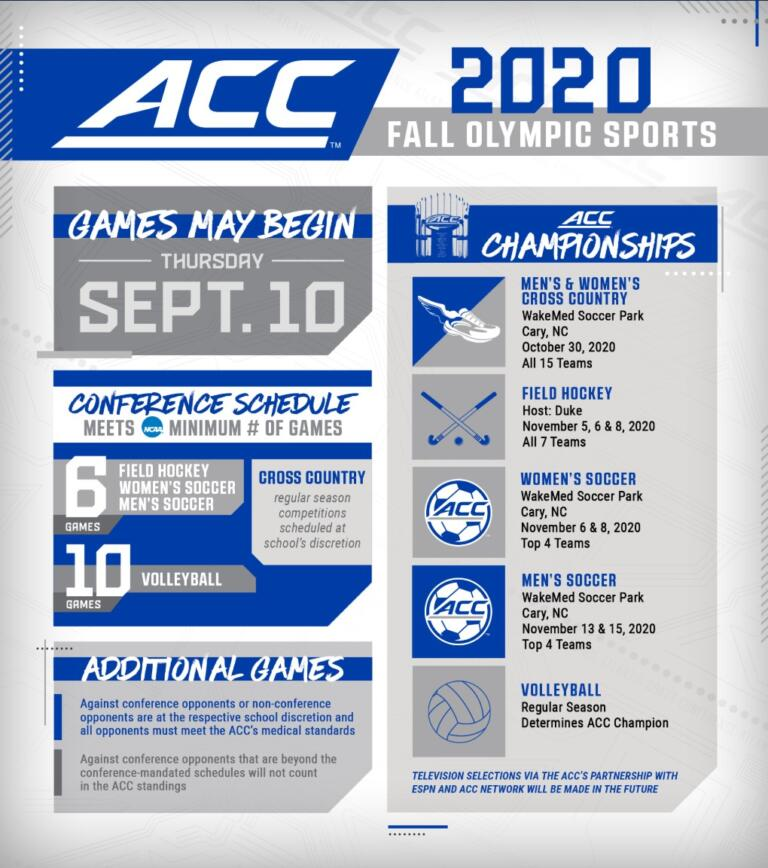 ACC Announces Plans for Football and Fall Olympic Sports