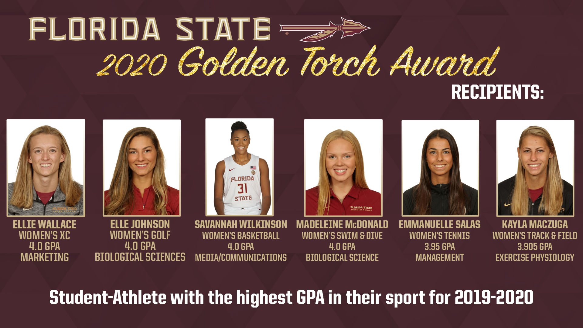 32 Student Athletes Honored As Golden Torch Winners