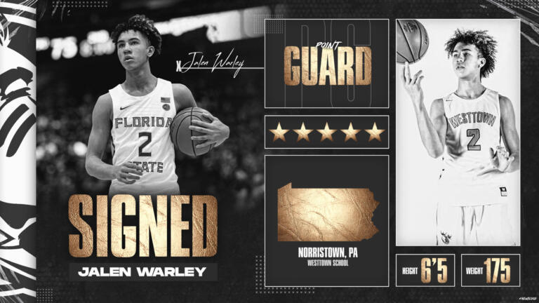 Basketball Signing Class Stands Tall